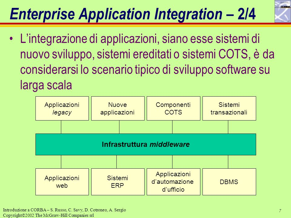 Enterprise Application Integration – 2/4