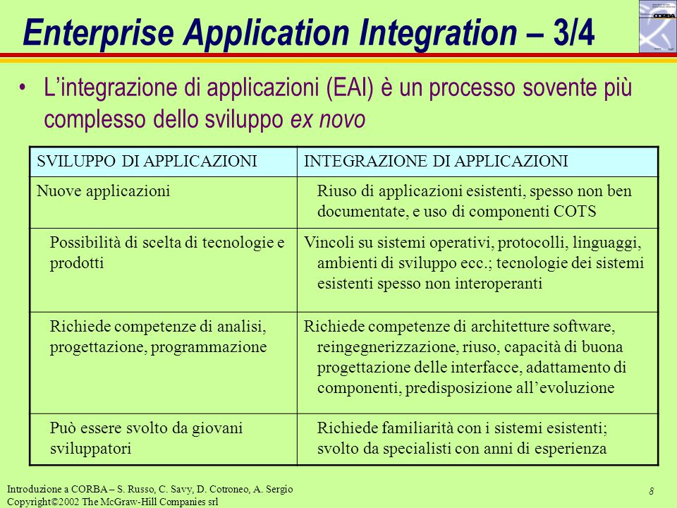 Enterprise Application Integration – 3/4