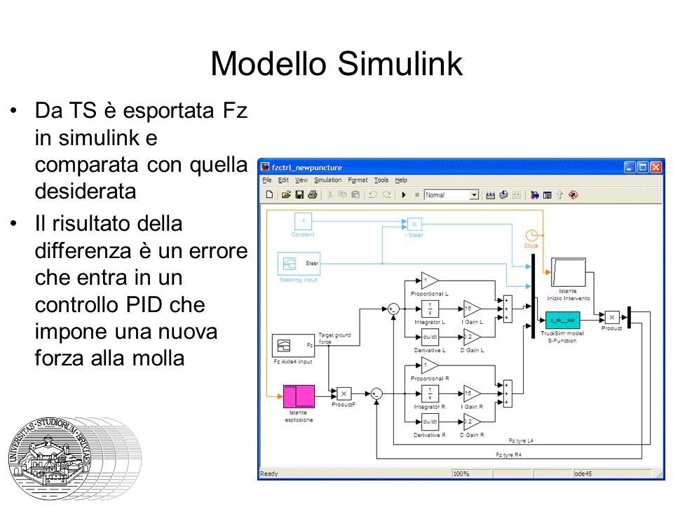 Modello Simulink Da TS è esportata Fz in simulink e comparata con quella desiderata.