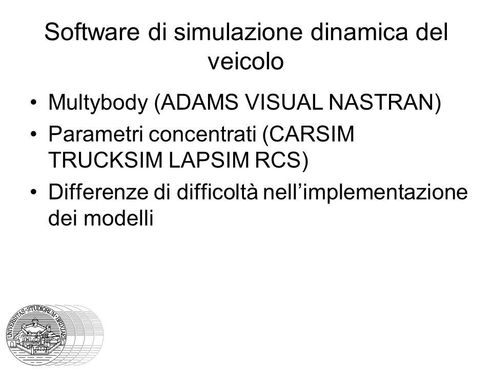Software di simulazione dinamica del veicolo