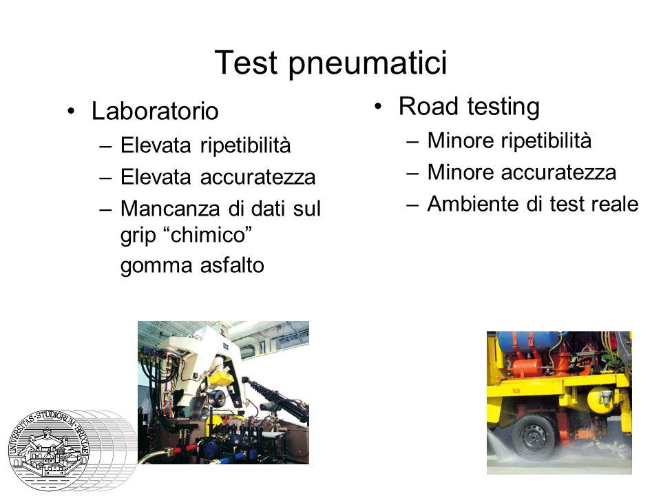 Test pneumatici Road testing Laboratorio Minore ripetibilità
