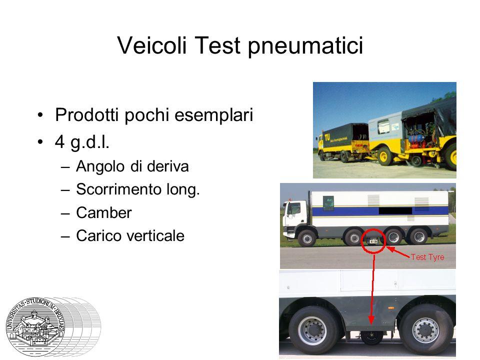 Veicoli Test pneumatici