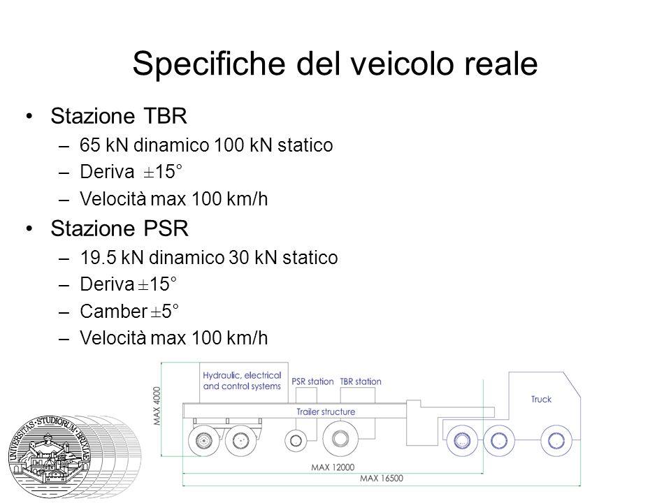 Specifiche del veicolo reale