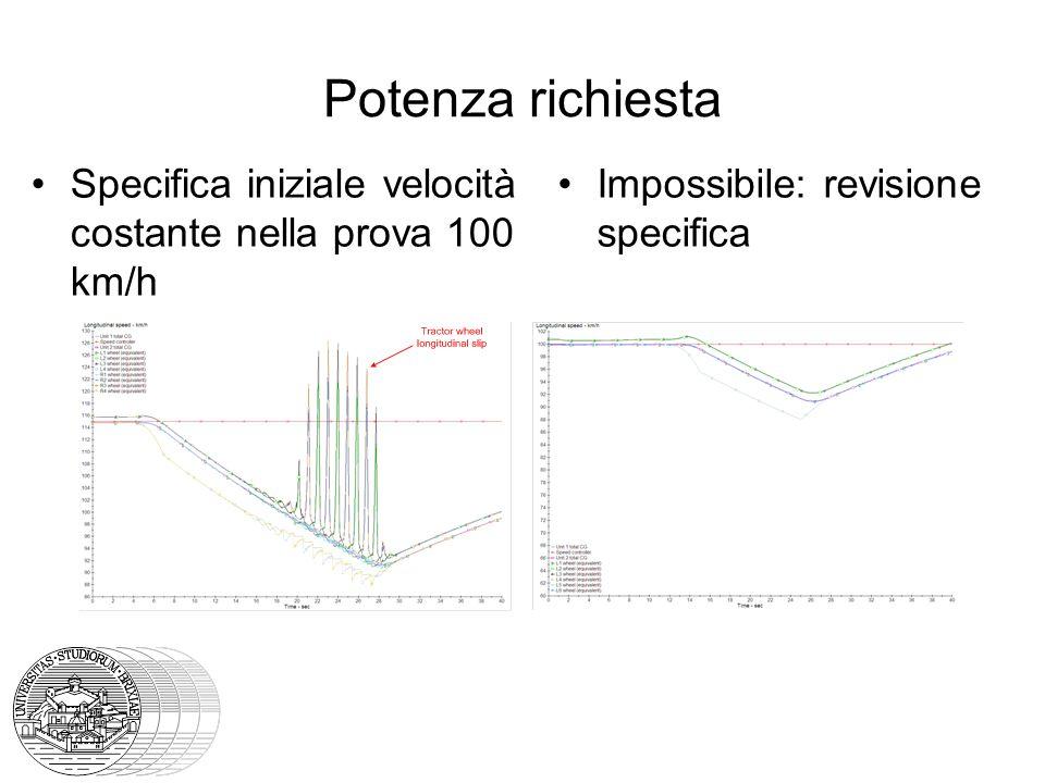 Potenza richiesta Specifica iniziale velocità costante nella prova 100 km/h.