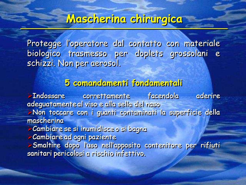 Mascherina chirurgica 5 comandamenti fondamentali