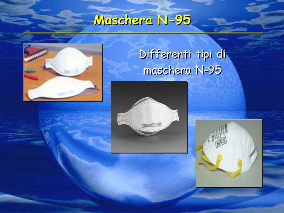 Maschera N-95 Differenti tipi di maschera N-95