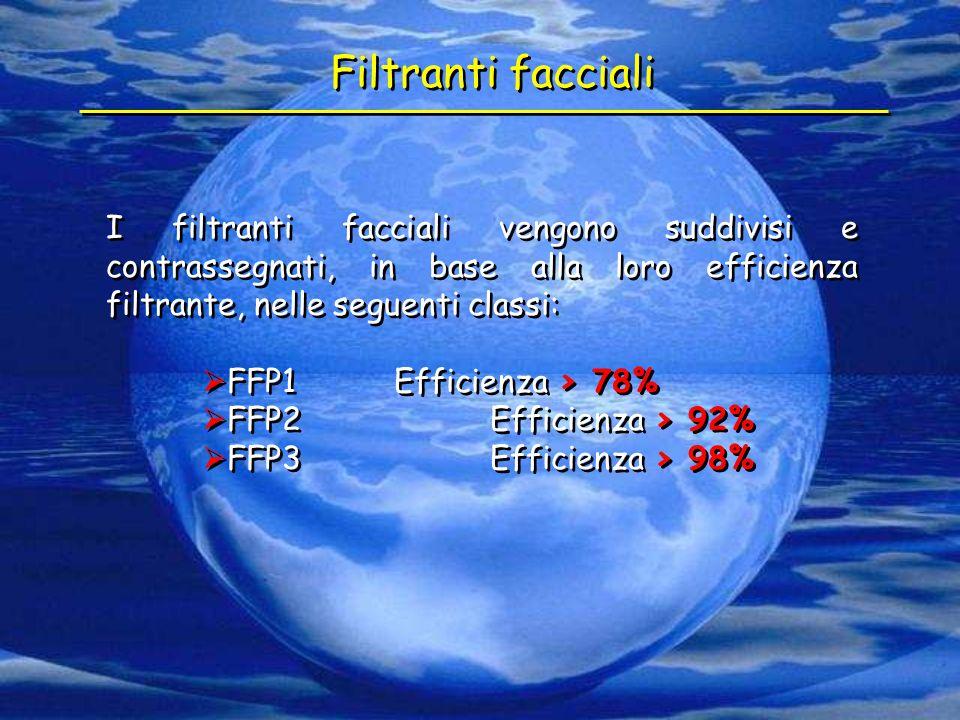 Filtranti facciali I filtranti facciali vengono suddivisi e contrassegnati, in base alla loro efficienza filtrante, nelle seguenti classi: