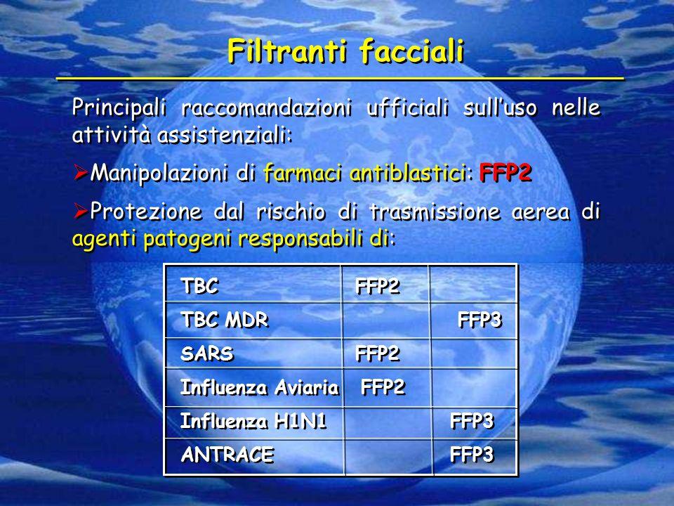 Filtranti facciali Principali raccomandazioni ufficiali sull'uso nelle attività assistenziali: Manipolazioni di farmaci antiblastici: FFP2.