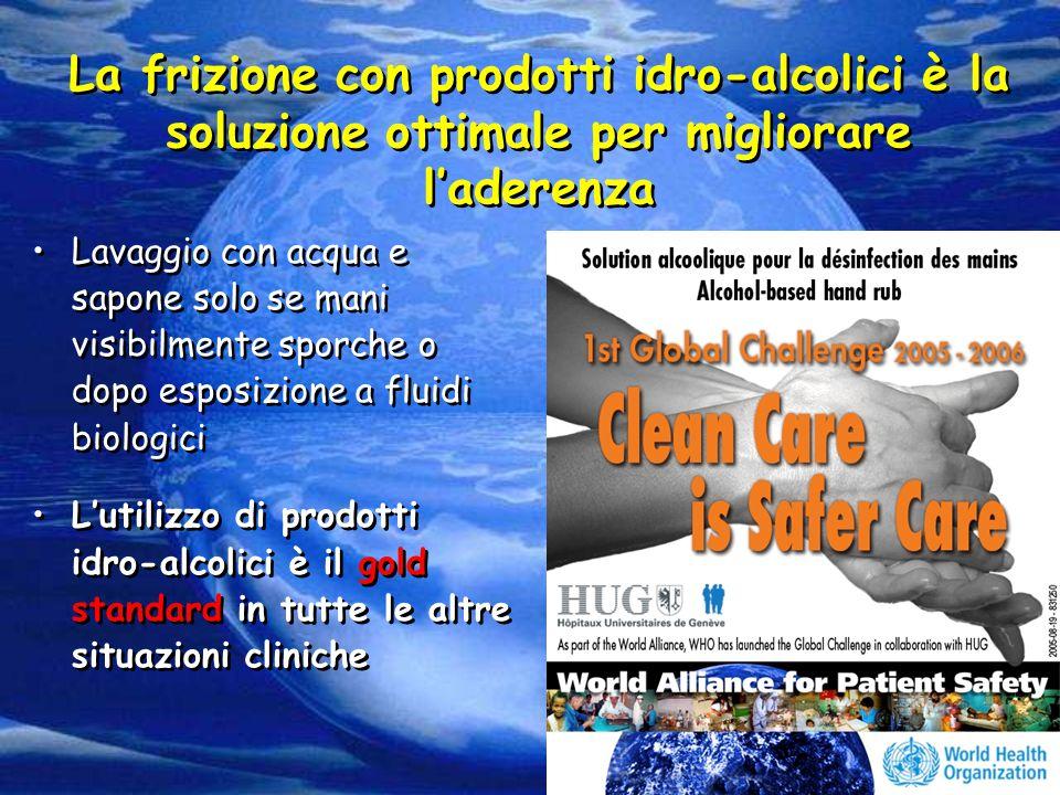La frizione con prodotti idro-alcolici è la soluzione ottimale per migliorare l'aderenza