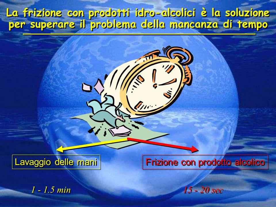 Frizione con prodotto alcolico