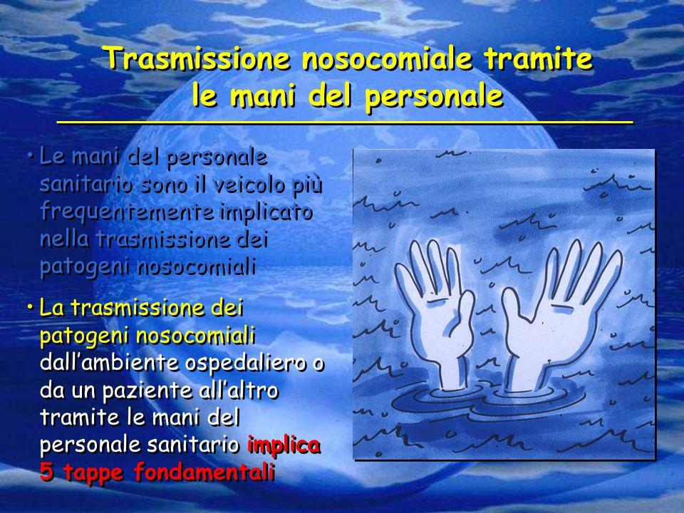 Trasmissione nosocomiale tramite le mani del personale