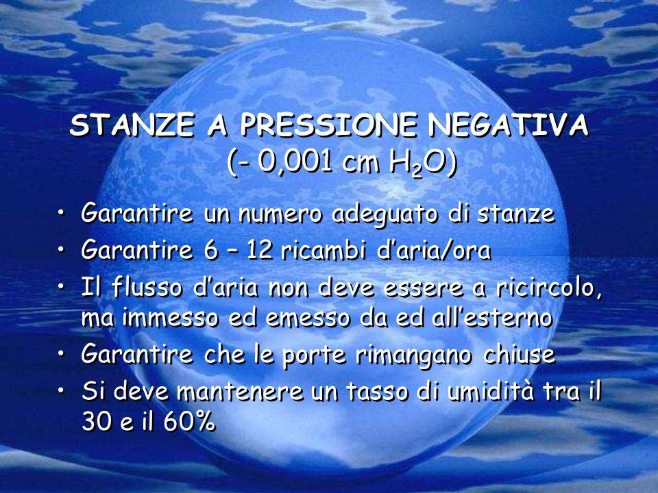 STANZE A PRESSIONE NEGATIVA (- 0,001 cm H2O)