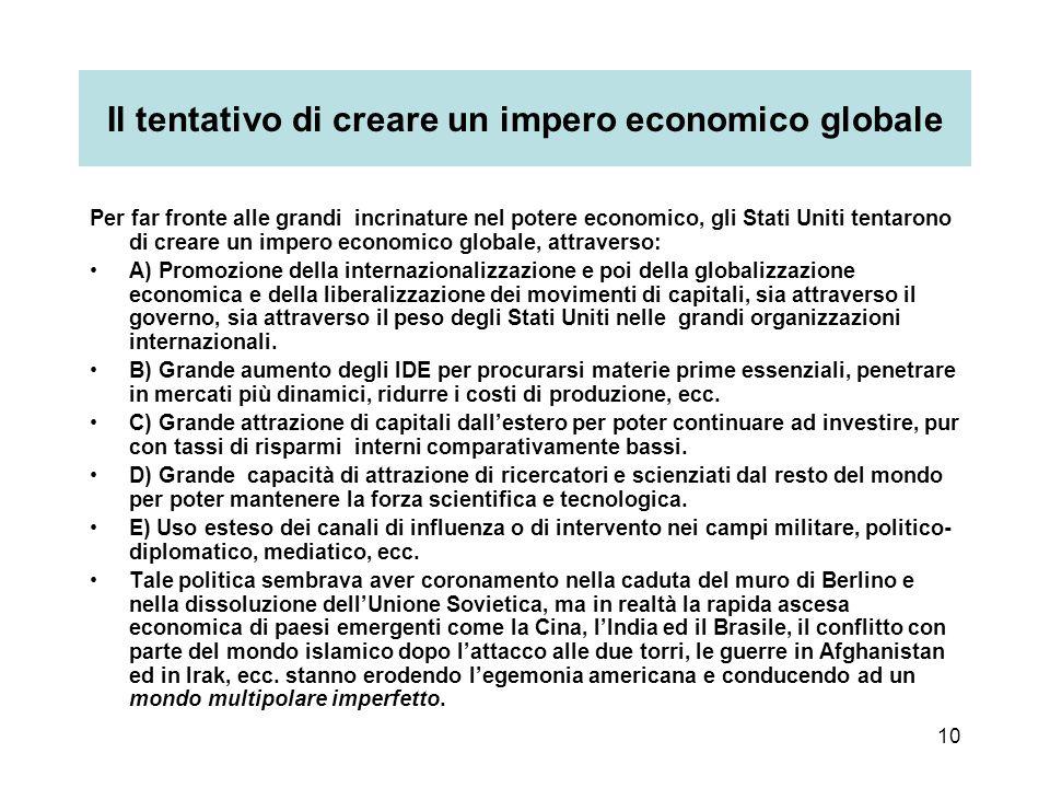 Il tentativo di creare un impero economico globale
