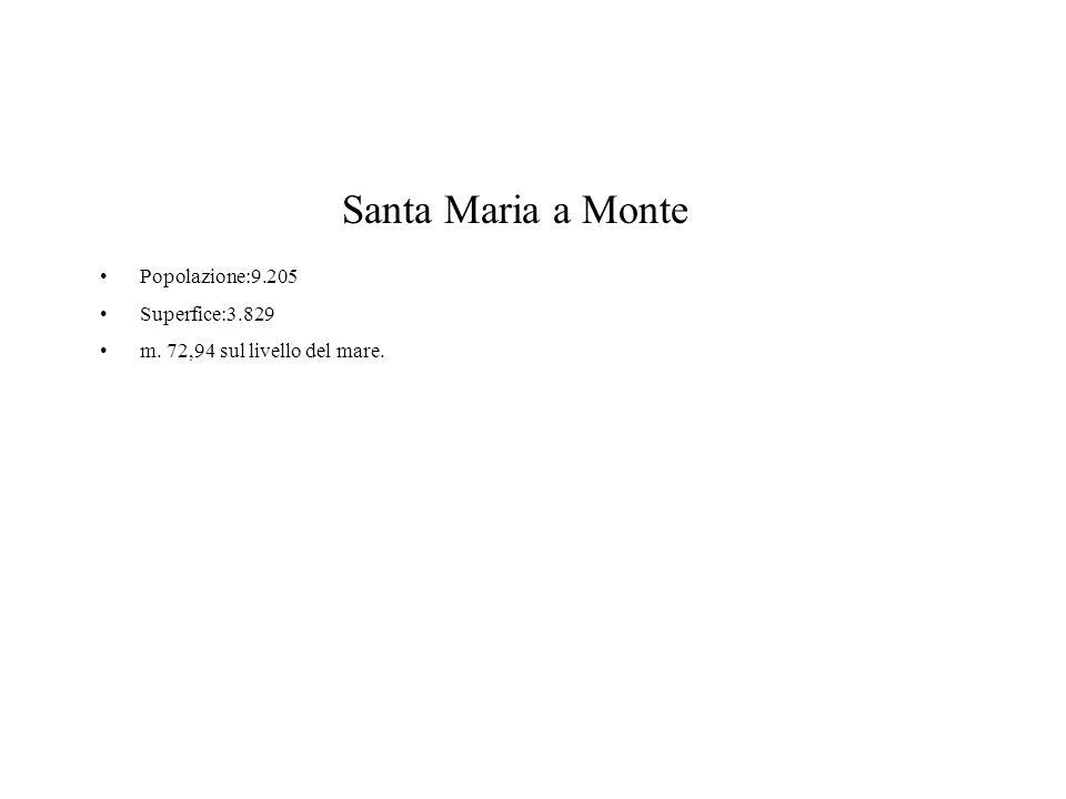 Santa Maria a Monte Popolazione:9.205 Superfice:3.829