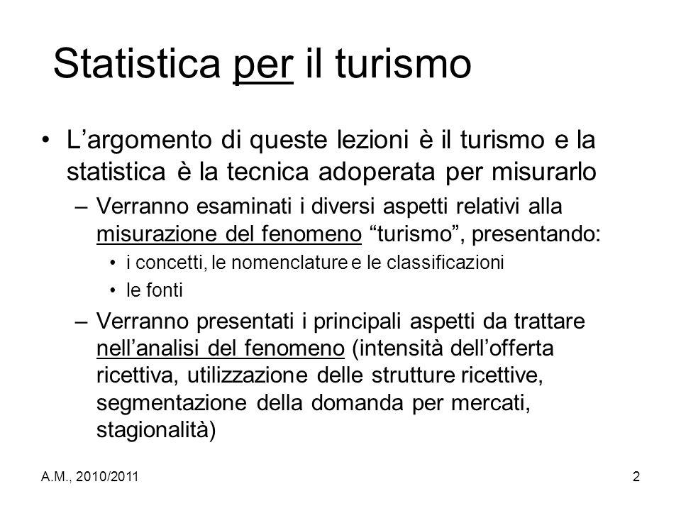 Statistica per il turismo