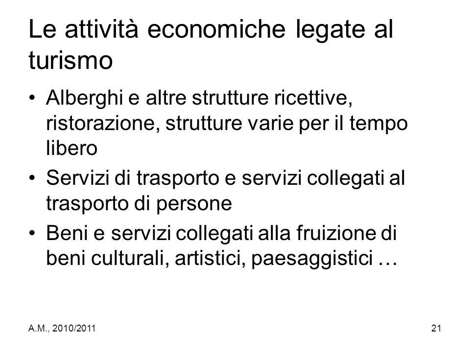 Le attività economiche legate al turismo