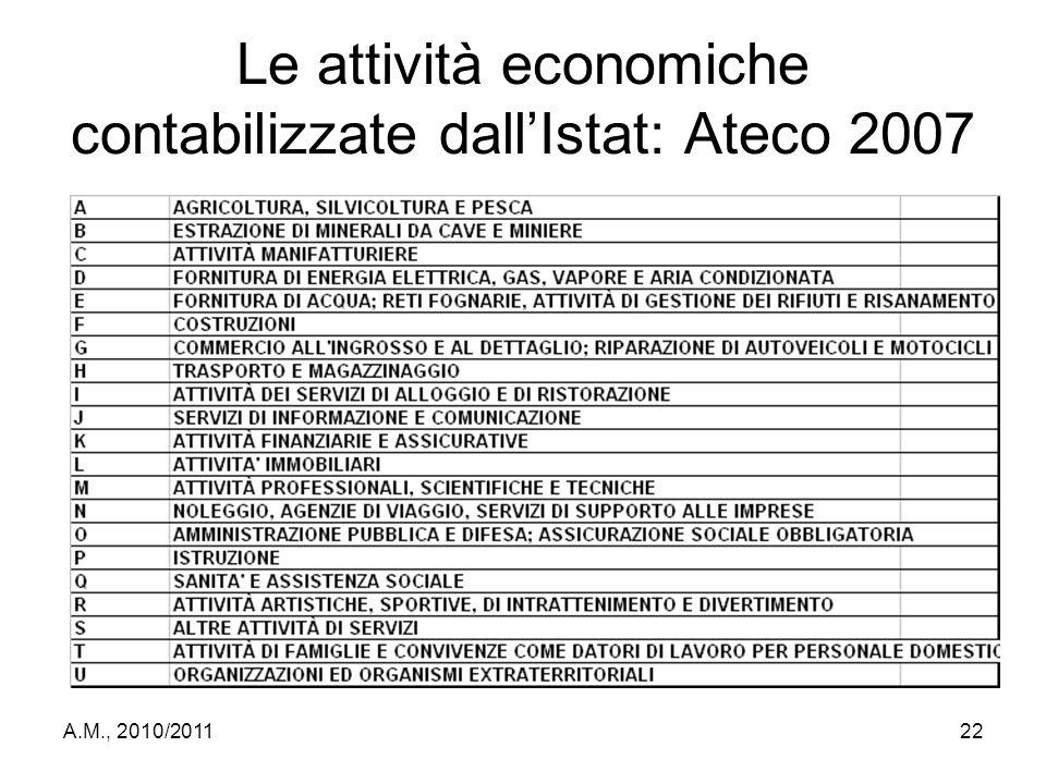 Le attività economiche contabilizzate dall'Istat: Ateco 2007