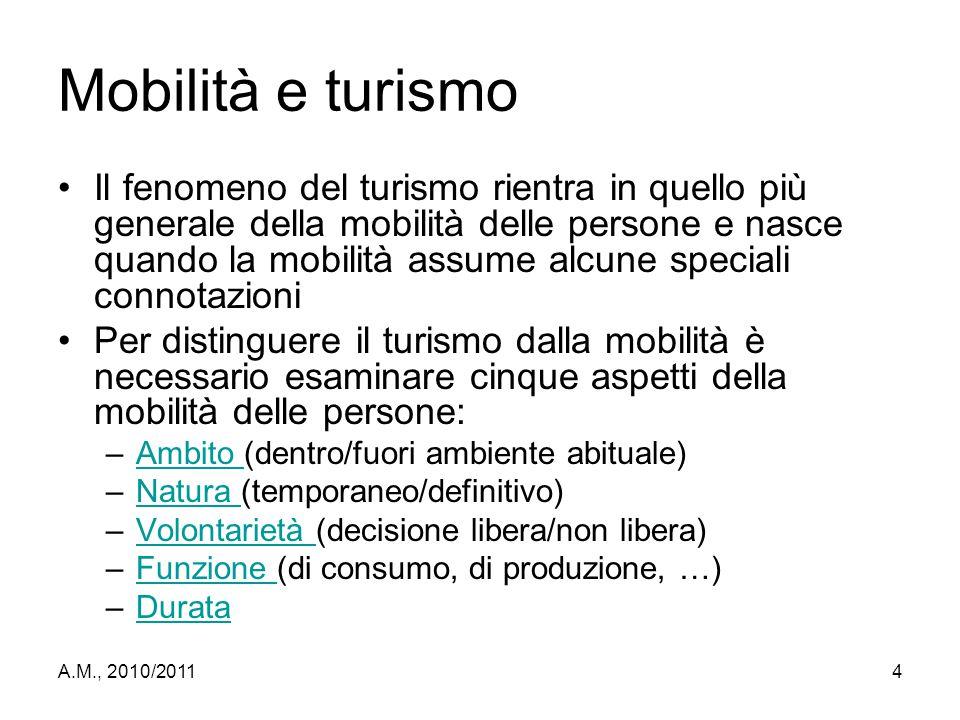 Mobilità e turismo