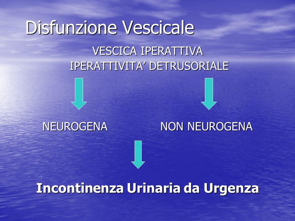 Disfunzione Vescicale
