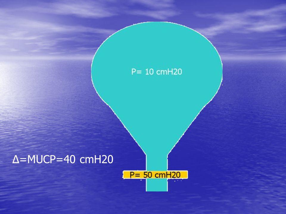 Δ=MUCP=40 cmH20