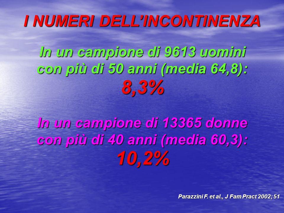 8,3% 10,2% I NUMERI DELL'INCONTINENZA In un campione di 9613 uomini