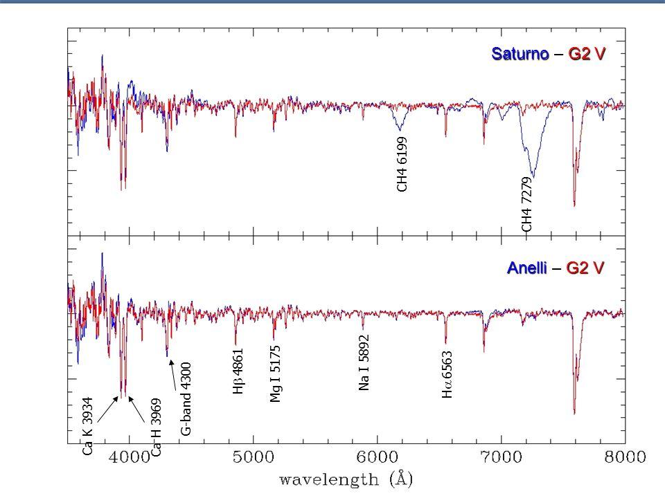 Saturno – G2 V Anelli – G2 V CH4 6199 CH4 7279 Na I 5892 Hb 4861