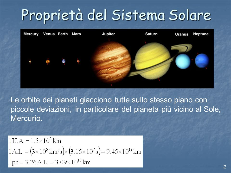 Proprietà del Sistema Solare