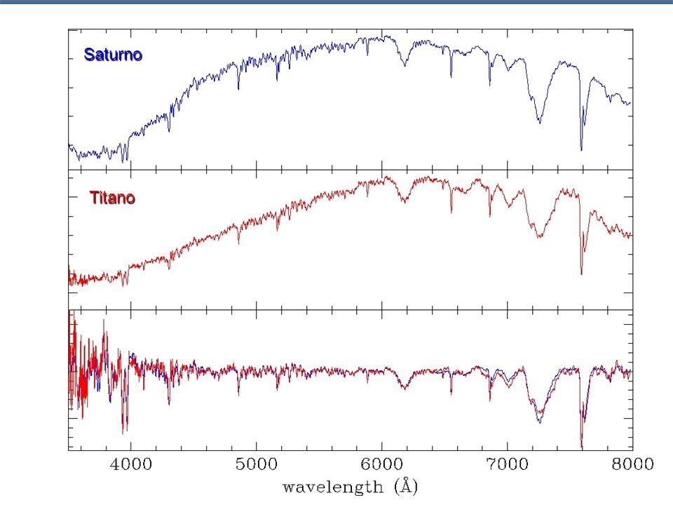Saturno Titano. Confronto fra lo spettro di Saturno e di Titano.