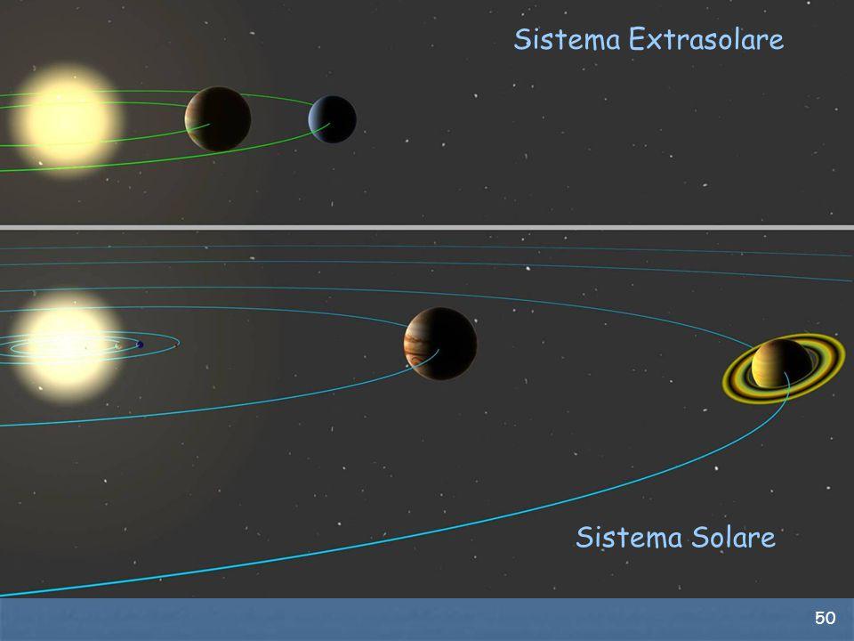 Sistema Extrasolare Sistema Solare