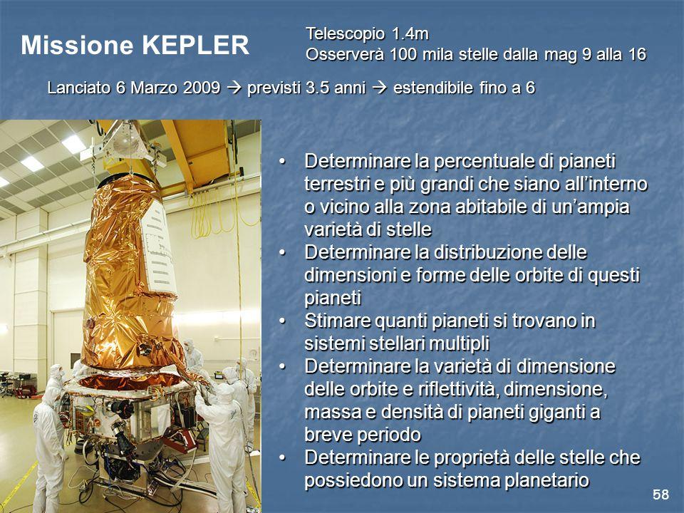 Telescopio 1.4m Osserverà 100 mila stelle dalla mag 9 alla 16. Missione KEPLER. Lanciato 6 Marzo 2009  previsti 3.5 anni  estendibile fino a 6.
