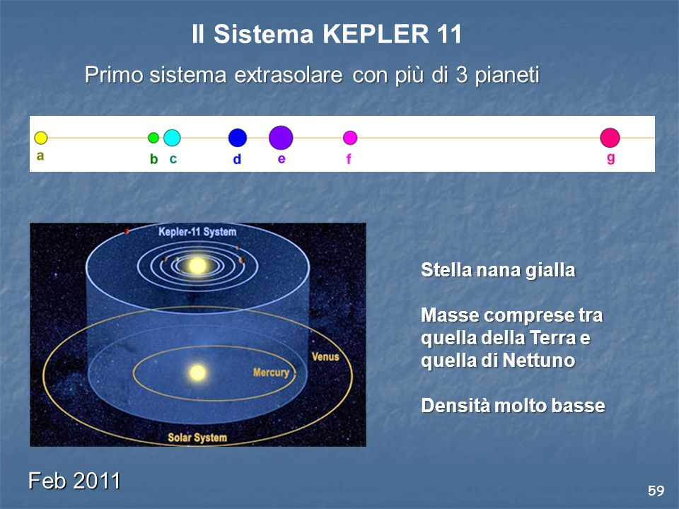 Il Sistema KEPLER 11 Primo sistema extrasolare con più di 3 pianeti