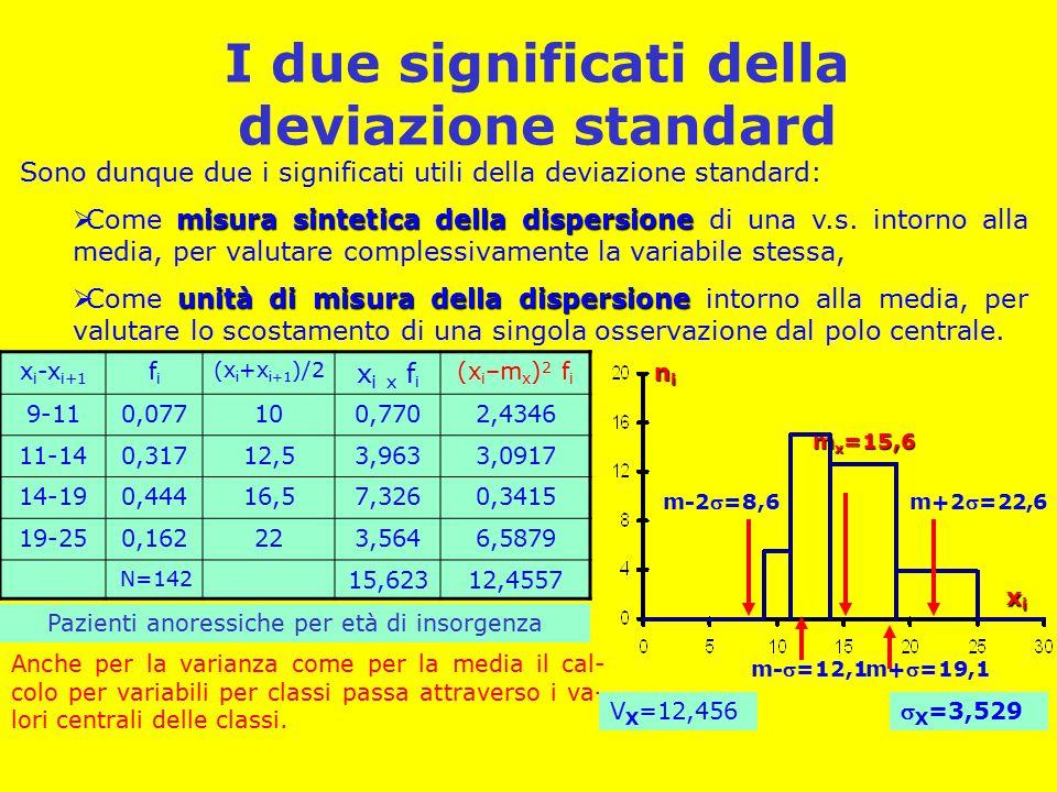 I due significati della deviazione standard