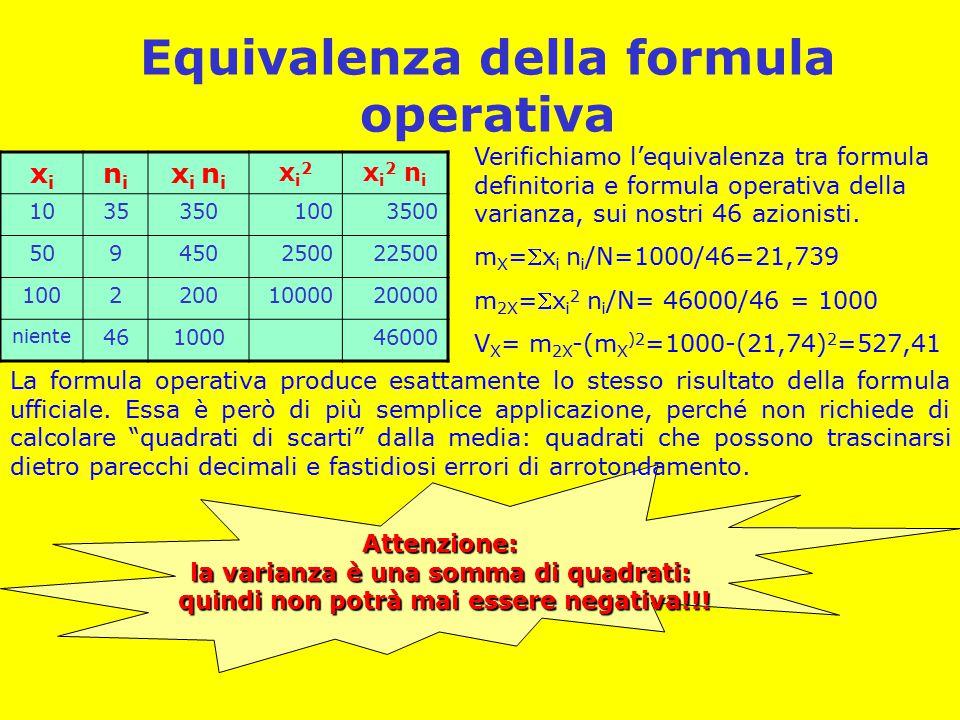 Equivalenza della formula operativa
