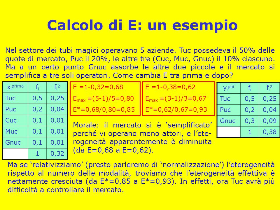 Calcolo di E: un esempio
