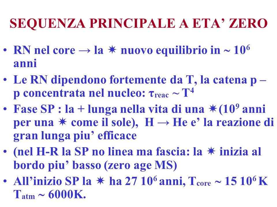 SEQUENZA PRINCIPALE A ETA' ZERO