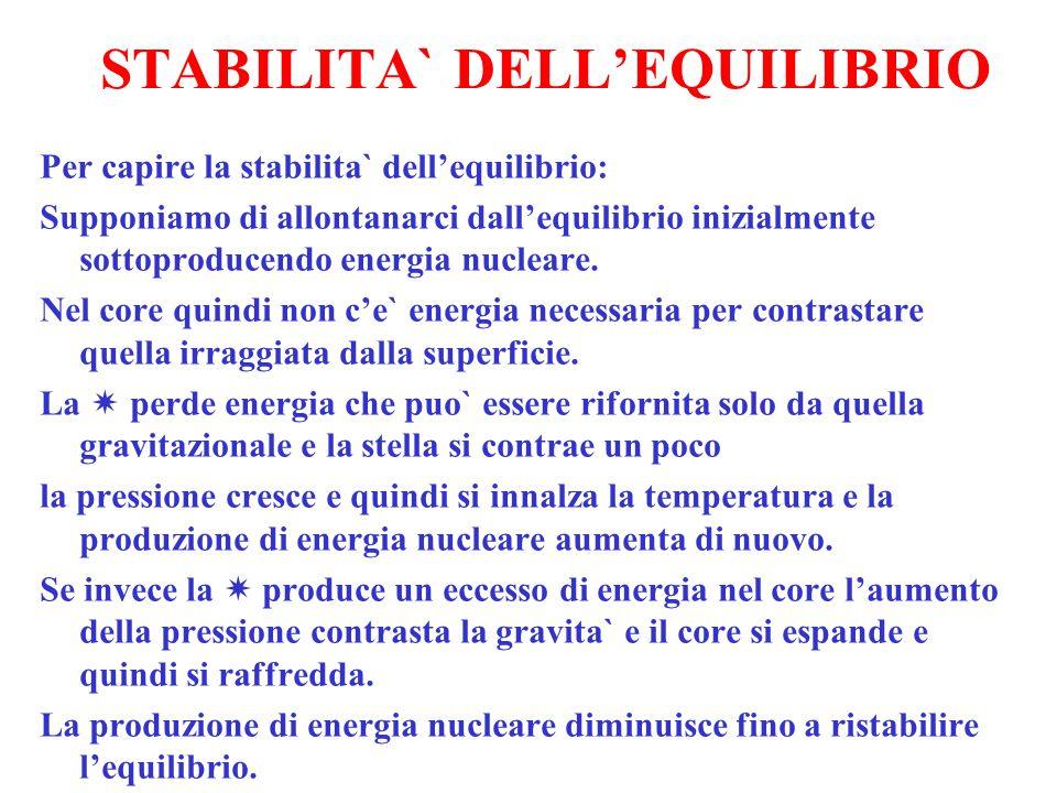 STABILITA` DELL'EQUILIBRIO