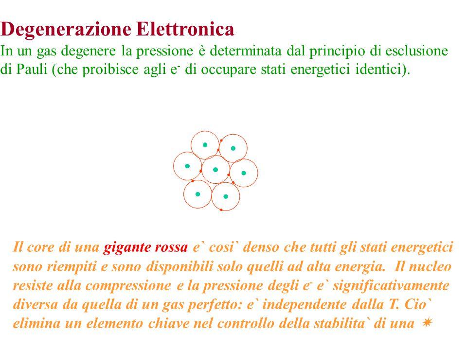 Degenerazione Elettronica
