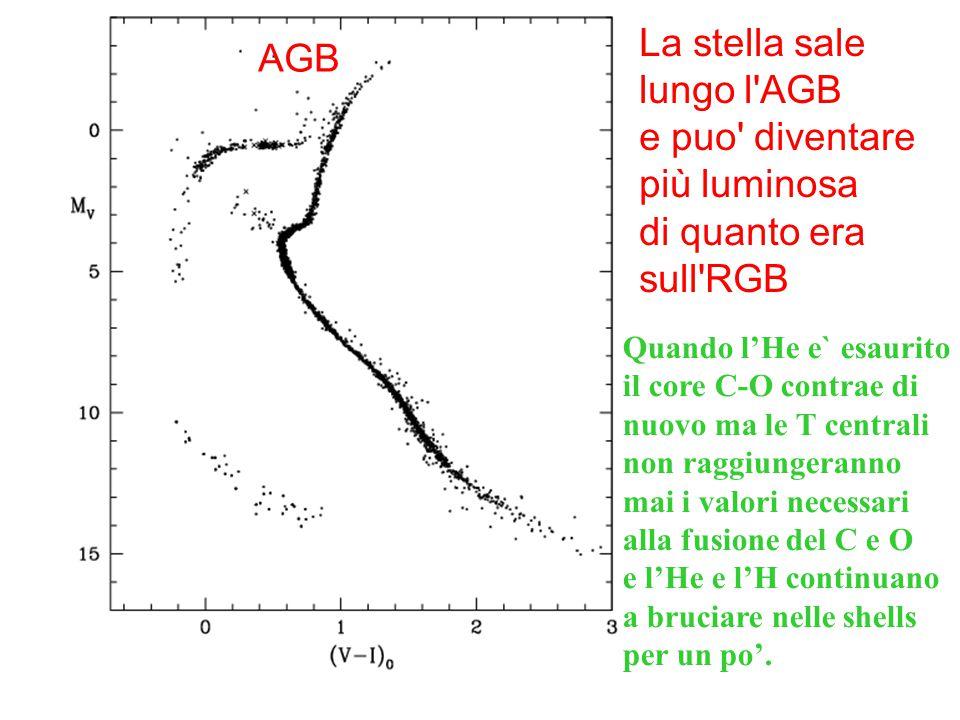 La stella sale AGB lungo l AGB e puo diventare più luminosa