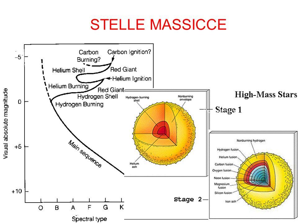 STELLE MASSICCE