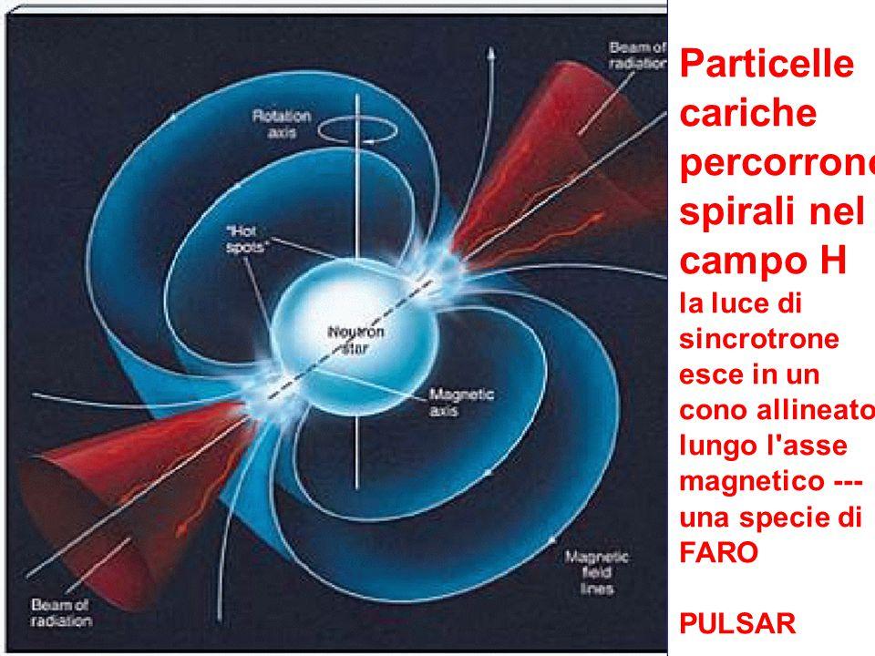 Particelle cariche percorrono spirali nel campo H la luce di