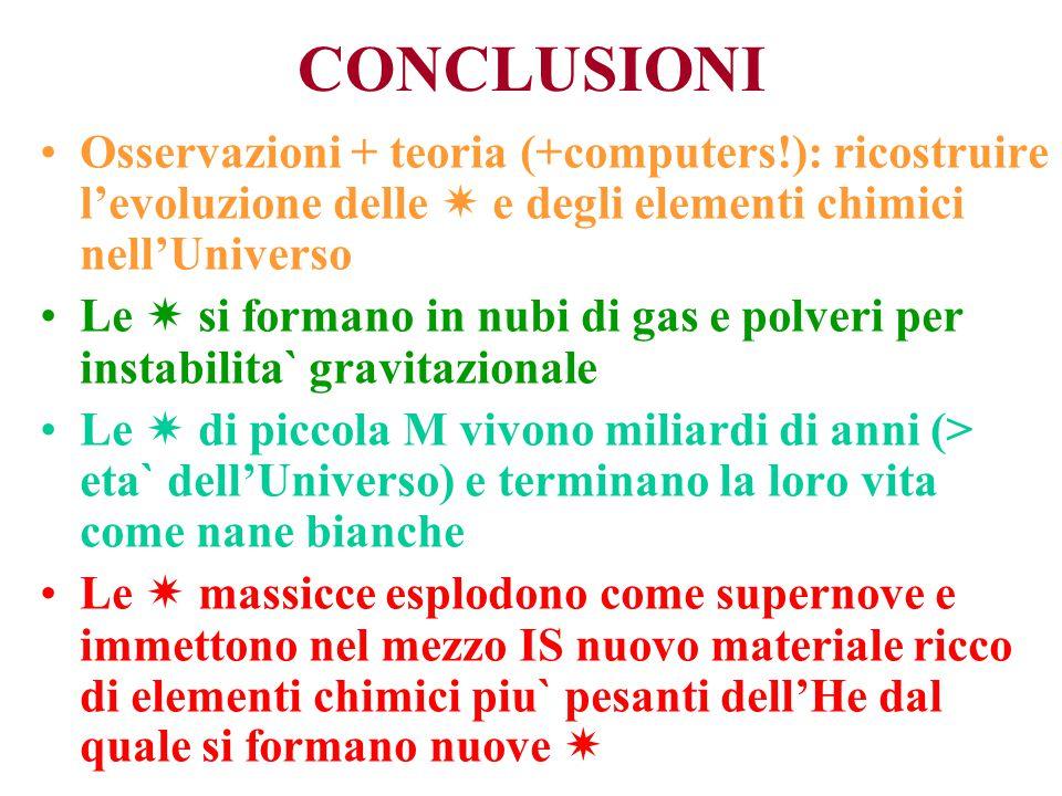 CONCLUSIONI Osservazioni + teoria (+computers!): ricostruire l'evoluzione delle  e degli elementi chimici nell'Universo.