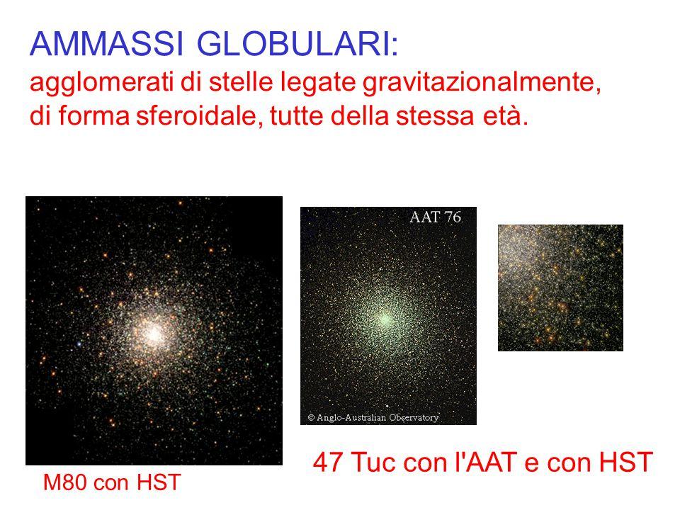 AMMASSI GLOBULARI: agglomerati di stelle legate gravitazionalmente,