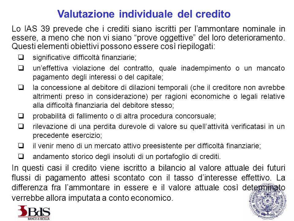Valutazione individuale del credito