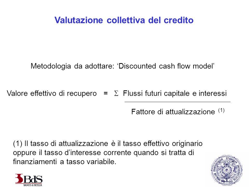 Valutazione collettiva del credito