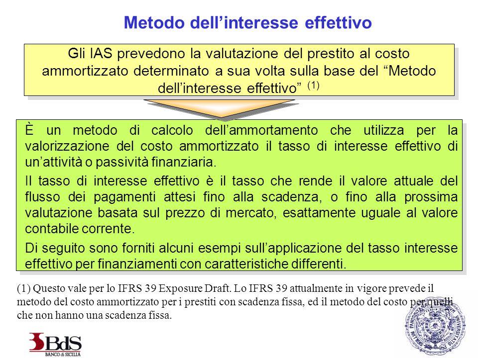 Metodo dell'interesse effettivo