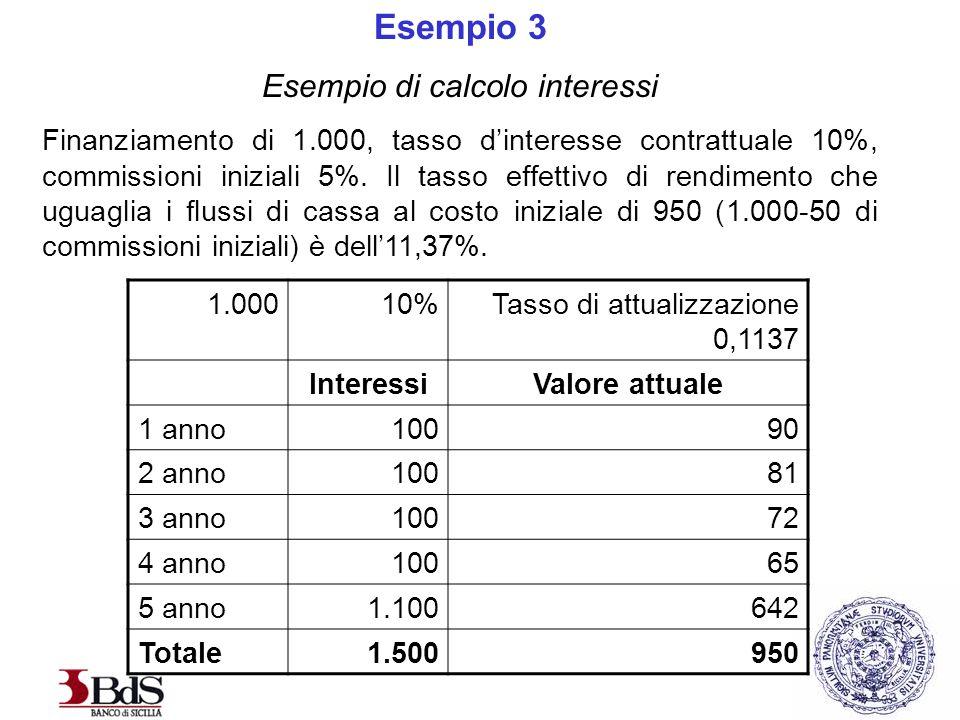 Esempio di calcolo interessi