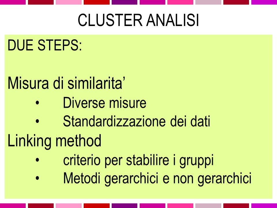 CLUSTER ANALISI Misura di similarita' Linking method DUE STEPS: