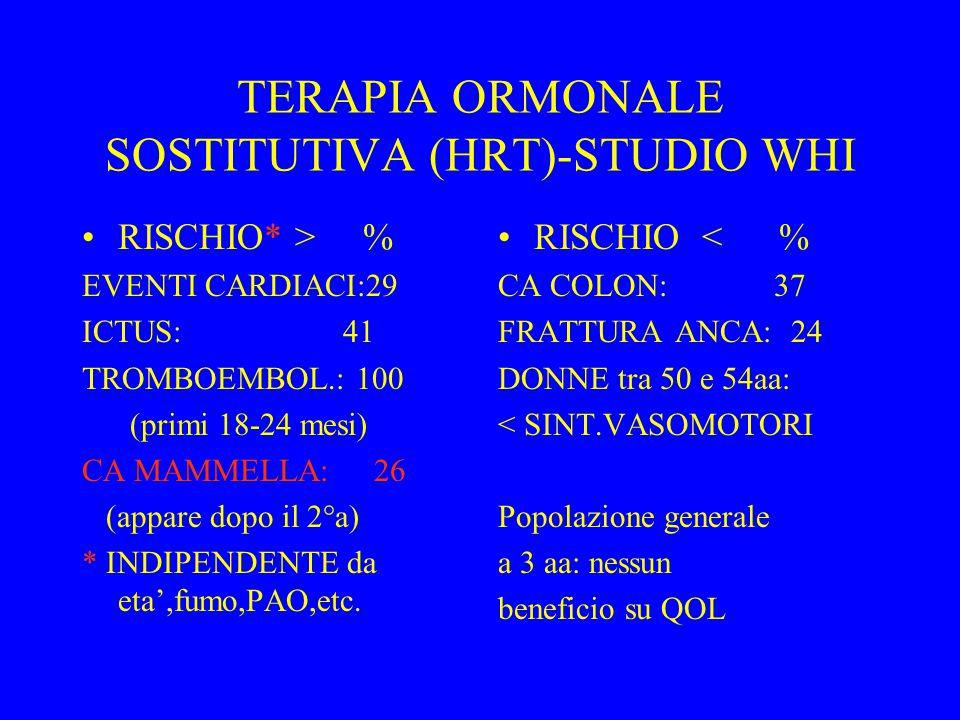 TERAPIA ORMONALE SOSTITUTIVA (HRT)-STUDIO WHI