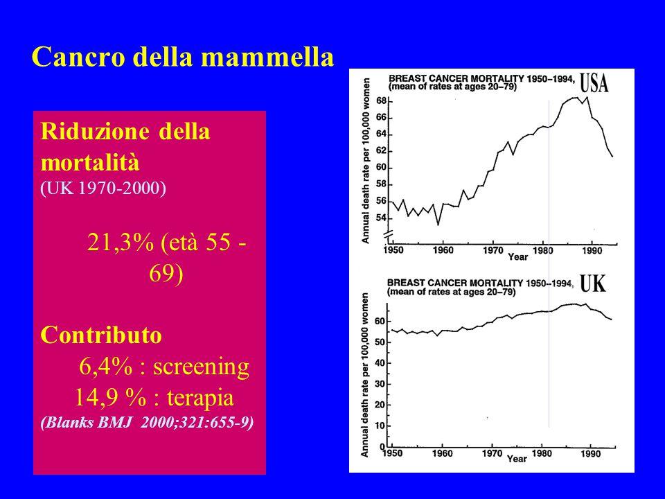 Cancro della mammella Riduzione della mortalità 21,3% (età 55 - 69)