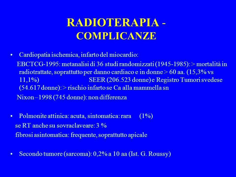 RADIOTERAPIA - COMPLICANZE